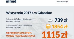 Fot. mfind.pl