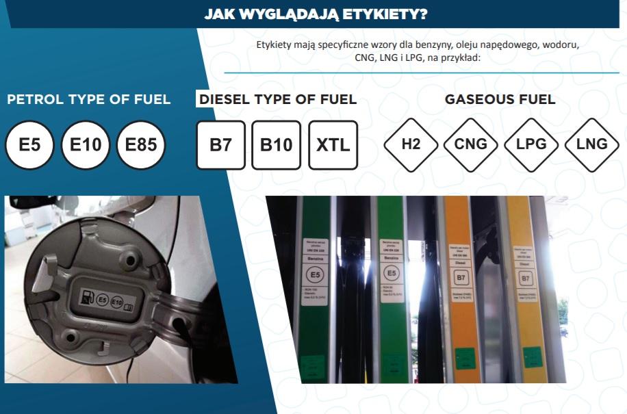 Fot. fuel-identifiers.eu