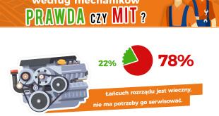 mat.prasowe